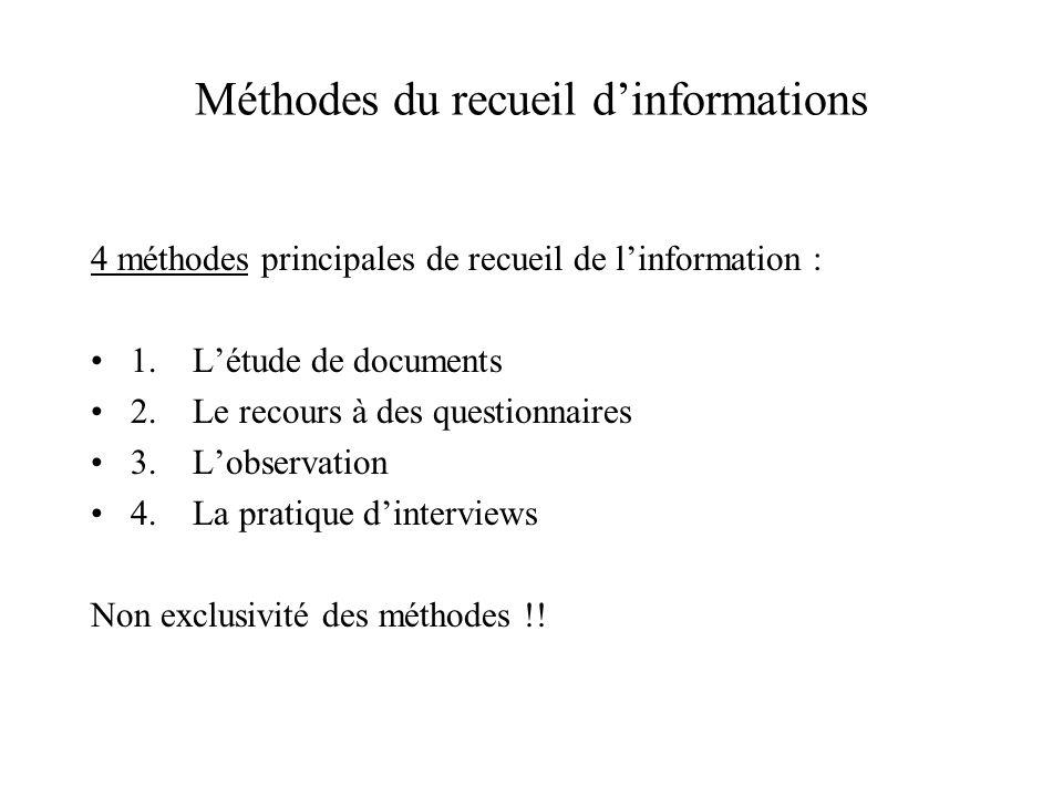 Méthodes du recueil d'informations