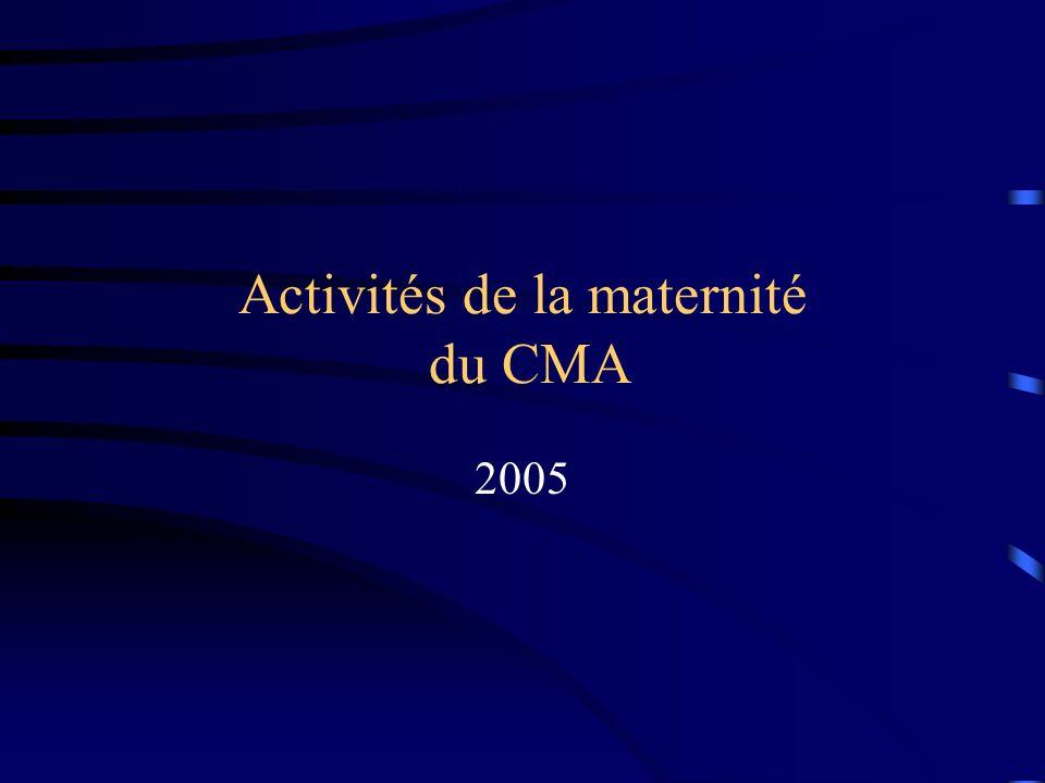 Activités de la maternité du CMA