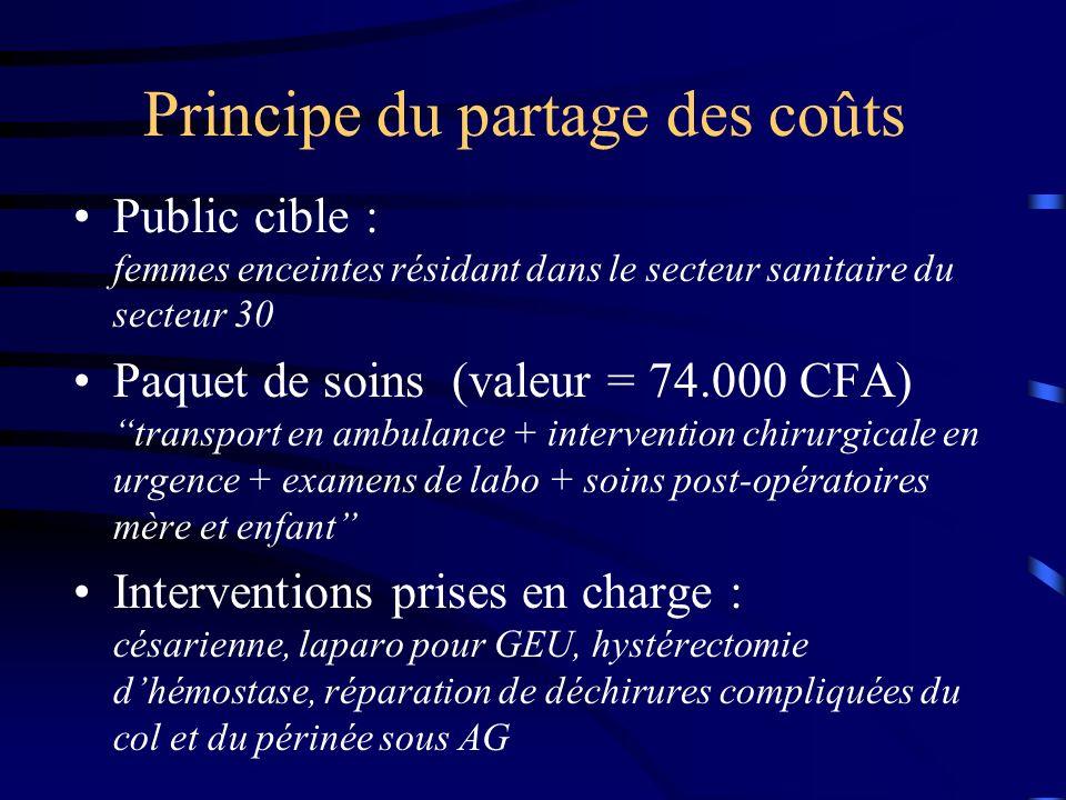 Principe du partage des coûts