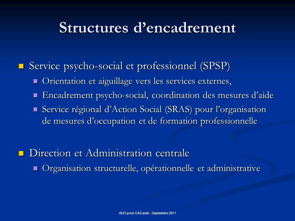 Structures d'encadrement