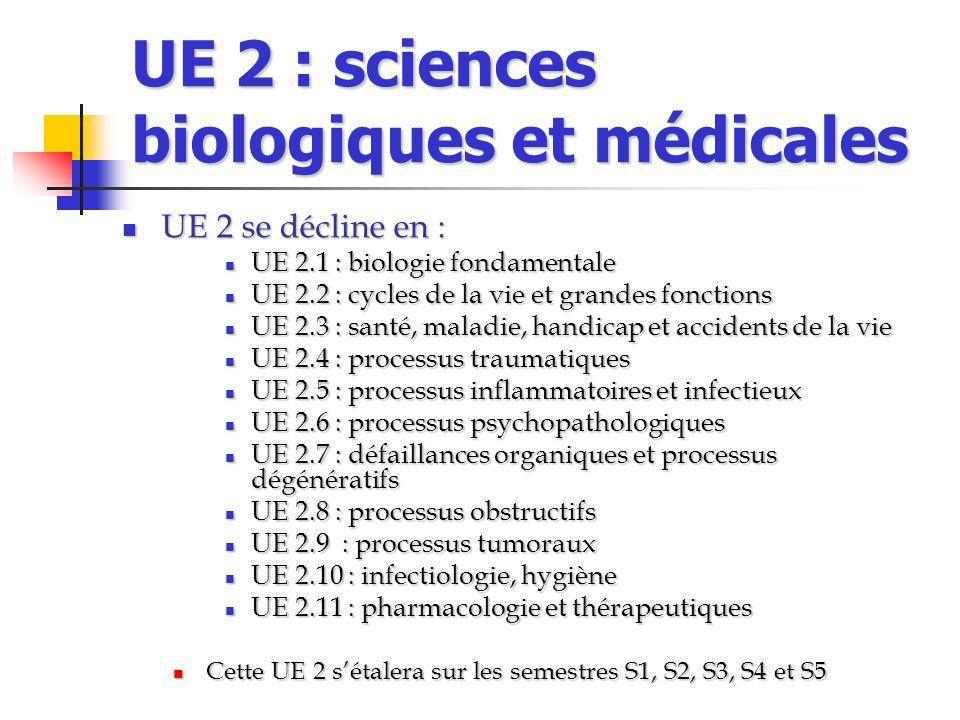 UE 2 : sciences biologiques et médicales