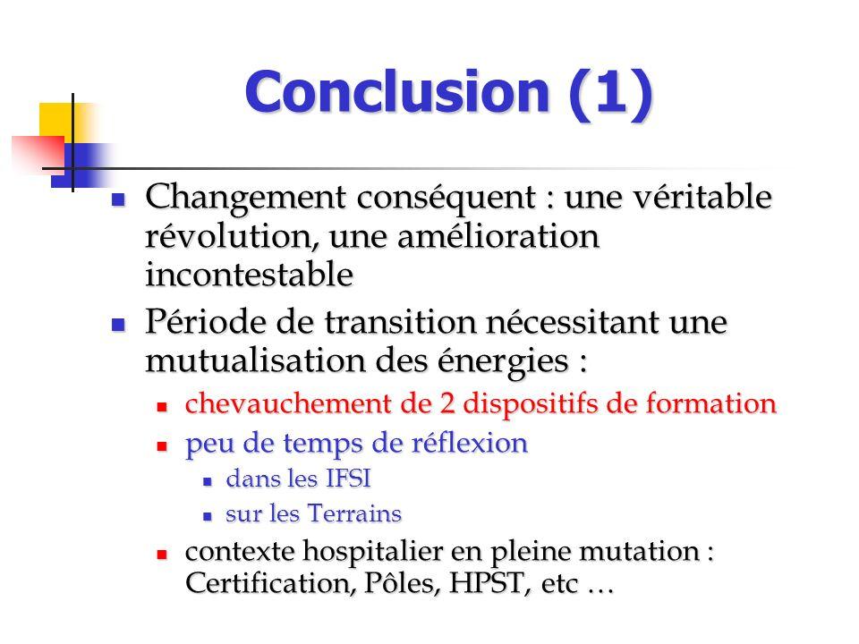 Conclusion (1) Changement conséquent : une véritable révolution, une amélioration incontestable.