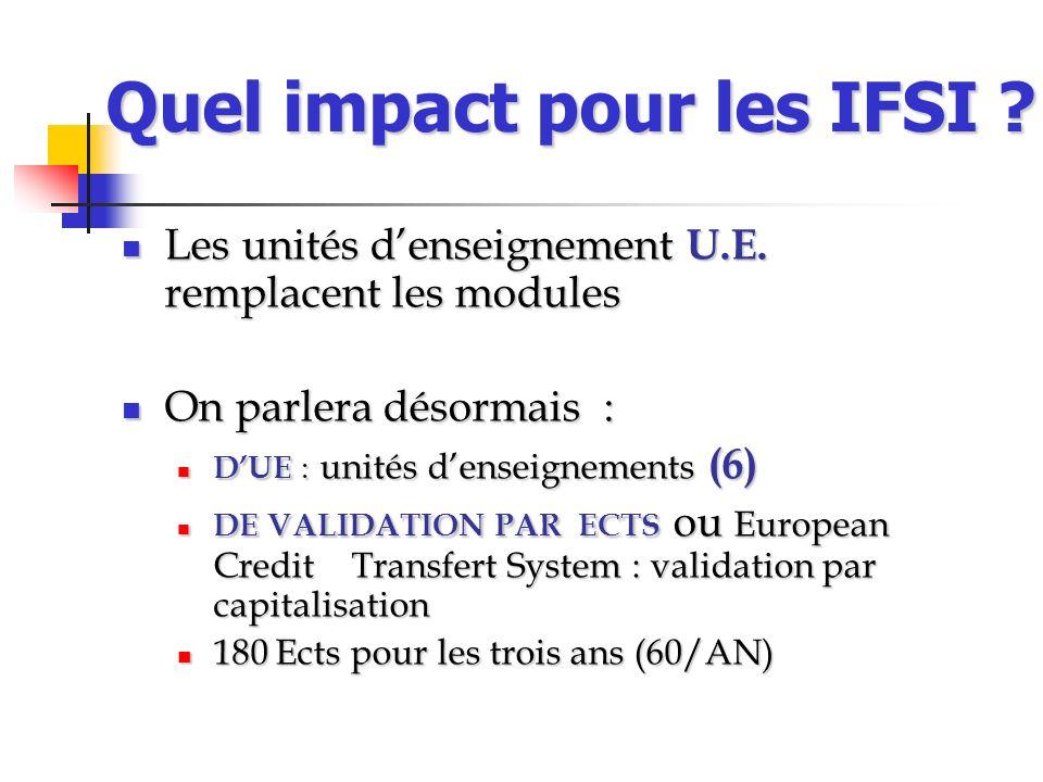 Quel impact pour les IFSI