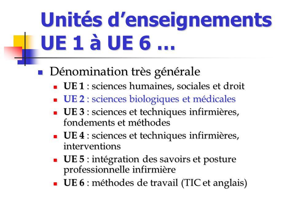 Unités d'enseignements UE 1 à UE 6 …