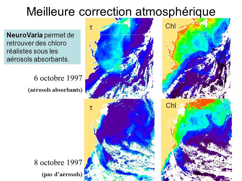 Meilleure correction atmosphérique