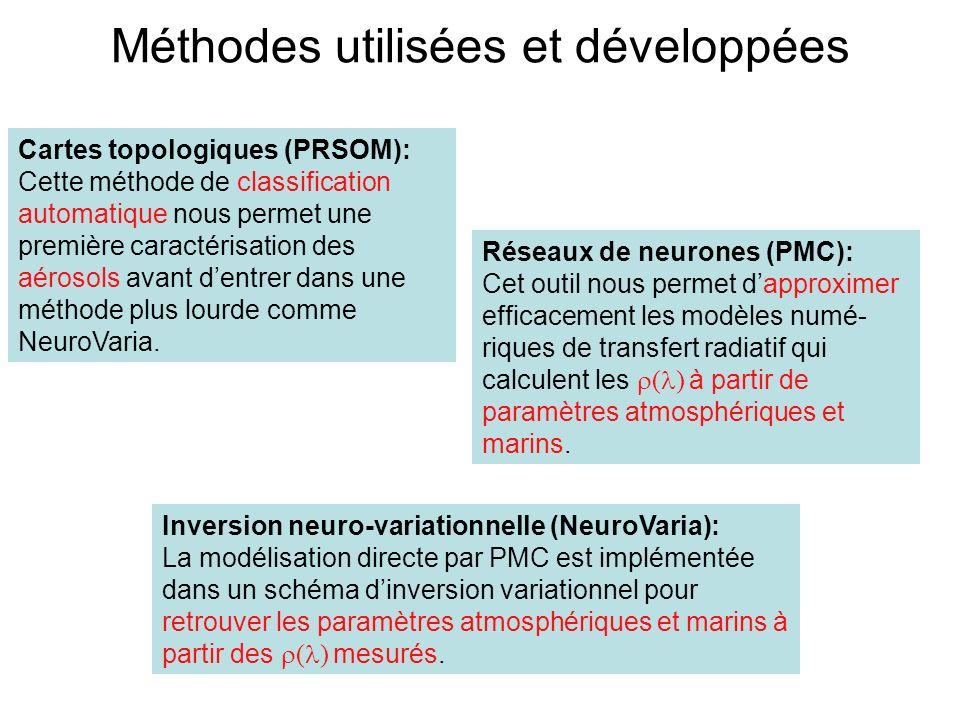 Méthodes utilisées et développées