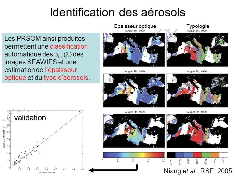Identification des aérosols