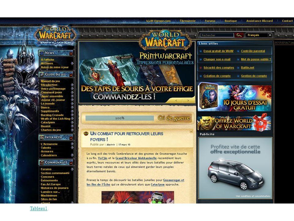 Warcraft Tableau1
