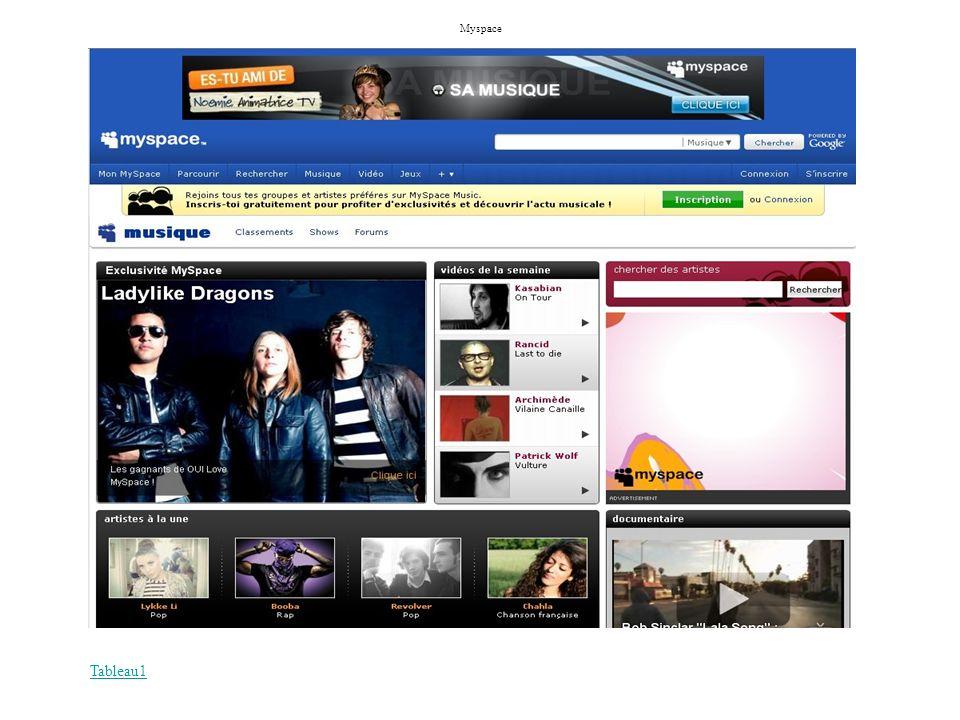 Myspace Tableau1