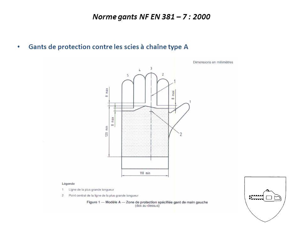 Norme gants NF EN 381 – 7 : 2000 Gants de protection contre les scies à chaîne type A