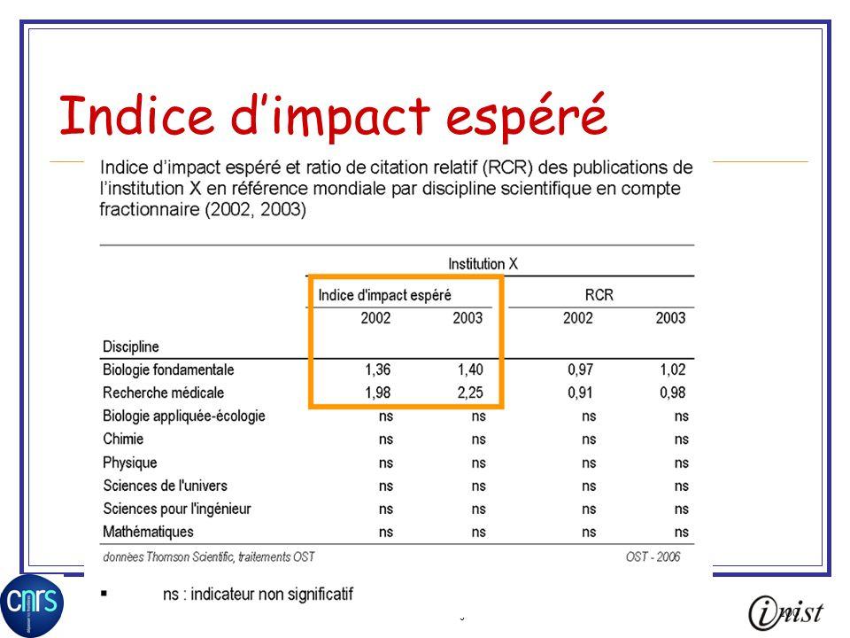 Indice d'impact espéré
