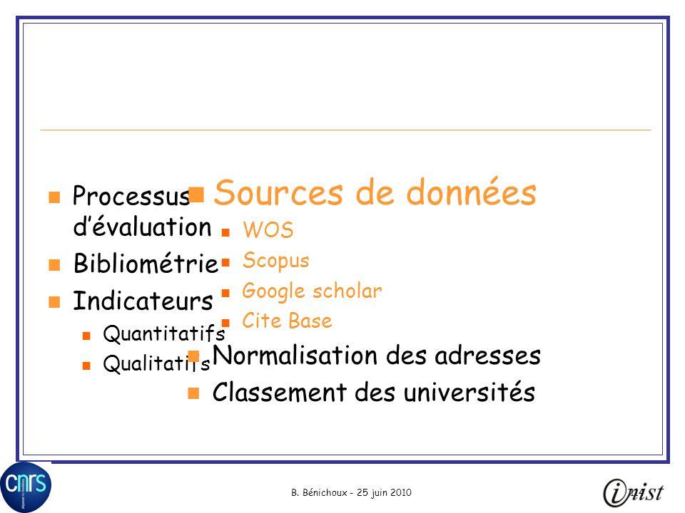 Sources de données Processus d'évaluation Bibliométrie Indicateurs