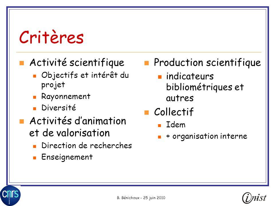Critères Activité scientifique