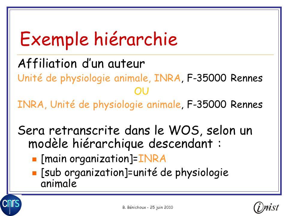 Exemple hiérarchie Affiliation d'un auteur