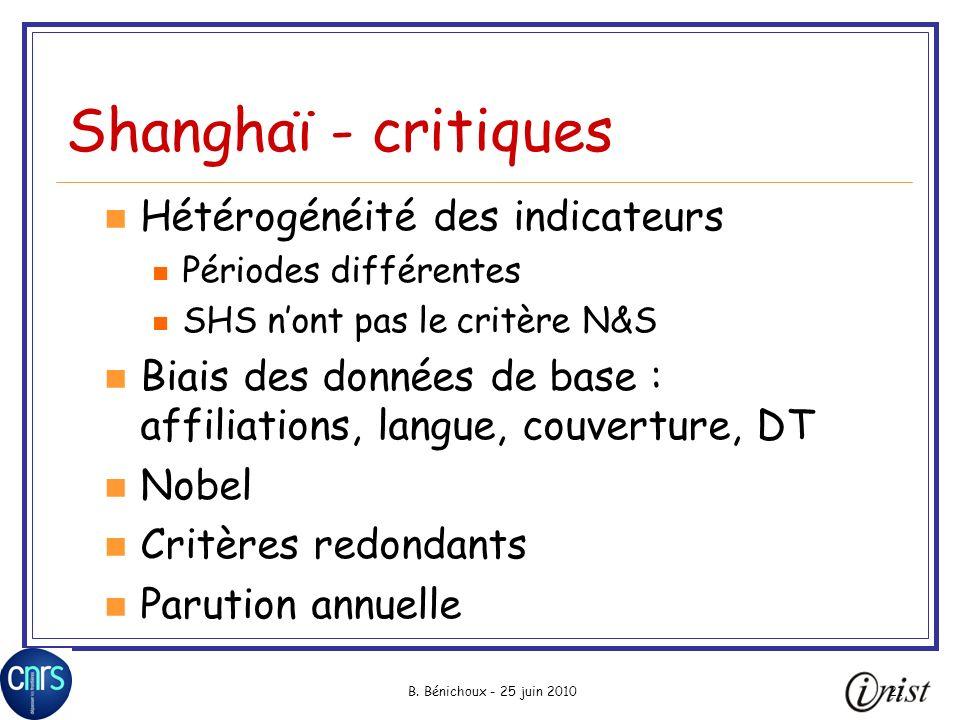 Shanghaï - critiques Hétérogénéité des indicateurs