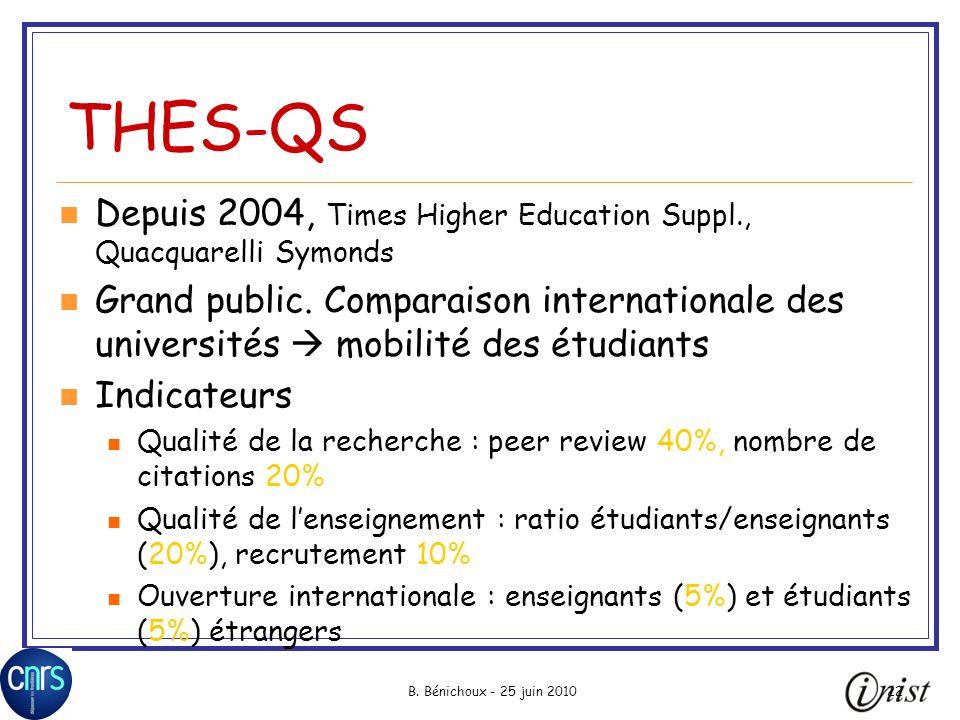 THES-QS Depuis 2004, Times Higher Education Suppl., Quacquarelli Symonds.