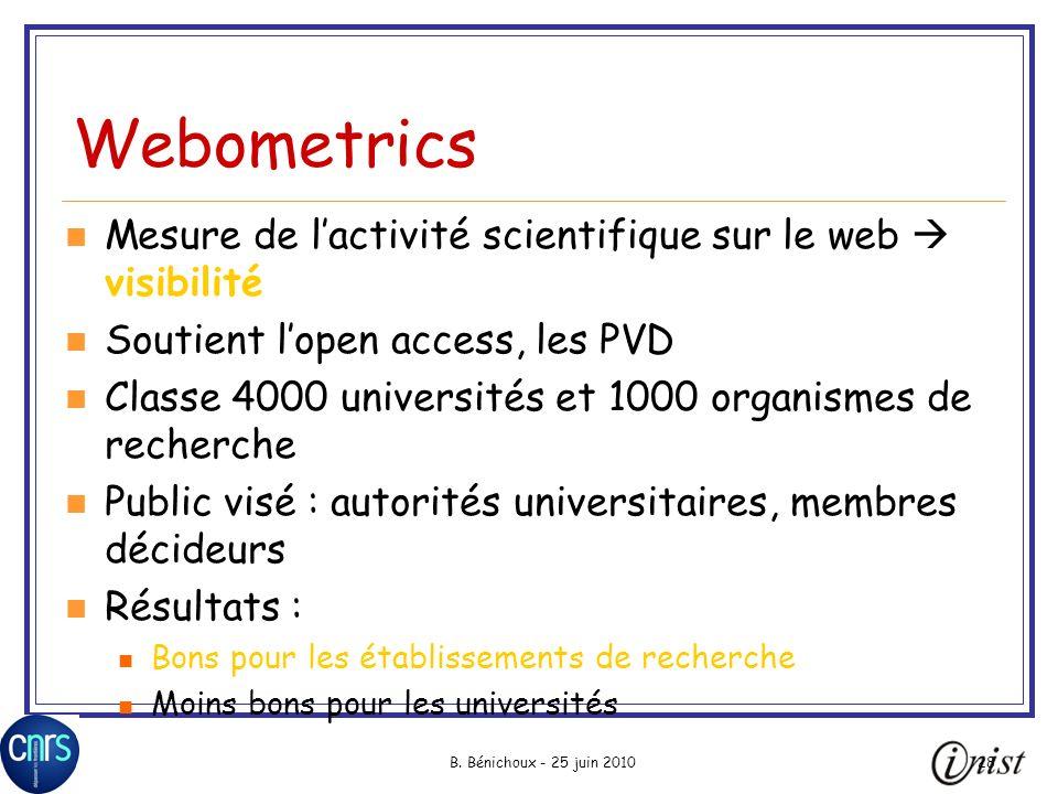 Webometrics Mesure de l'activité scientifique sur le web  visibilité