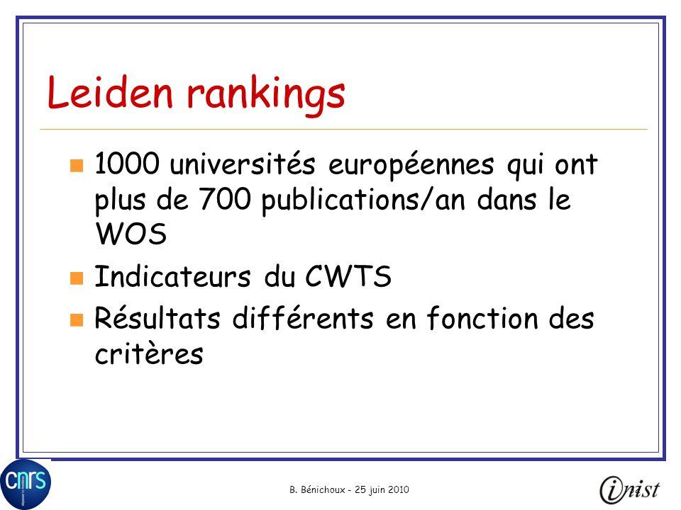 Leiden rankings 1000 universités européennes qui ont plus de 700 publications/an dans le WOS. Indicateurs du CWTS.