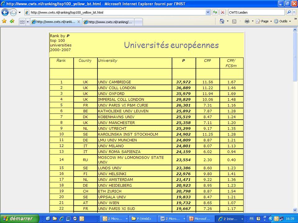 Universités européennes