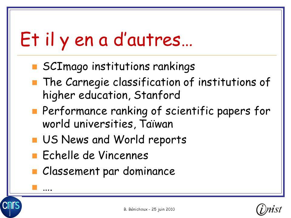 Et il y en a d'autres… SCImago institutions rankings