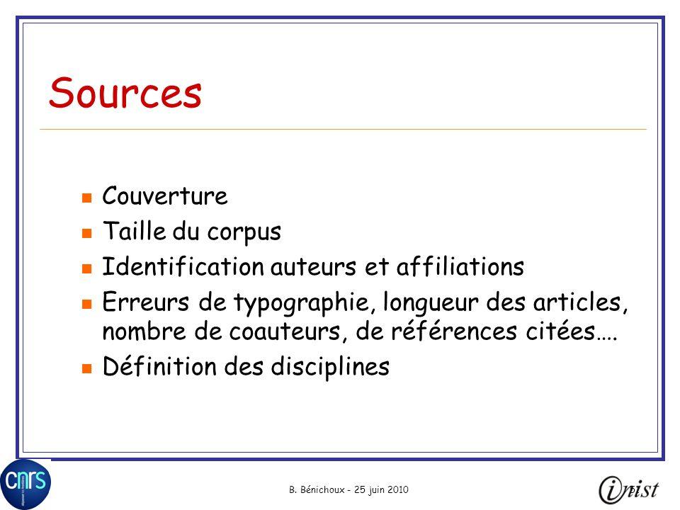 Sources Couverture Taille du corpus