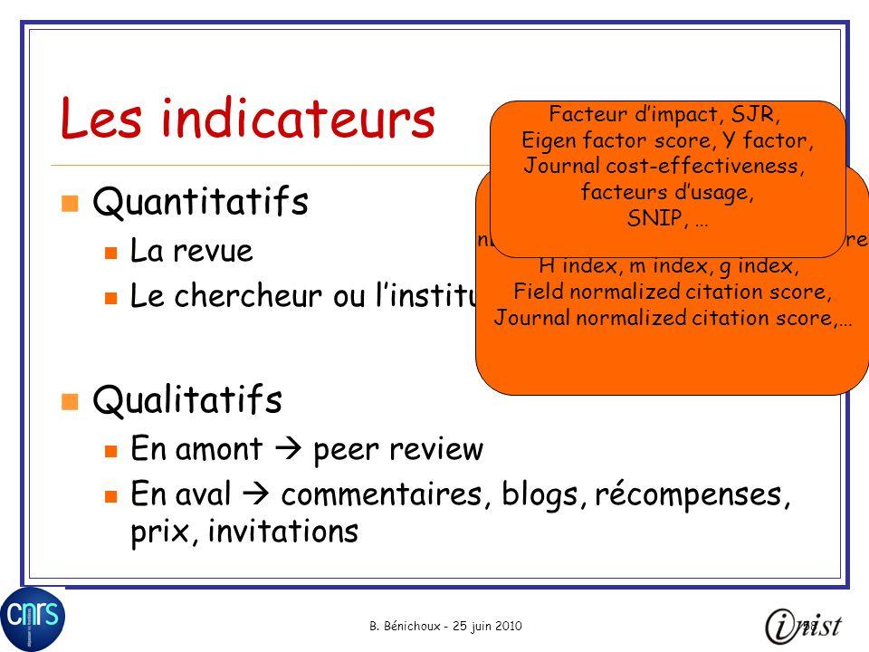 Les indicateurs Quantitatifs Qualitatifs La revue