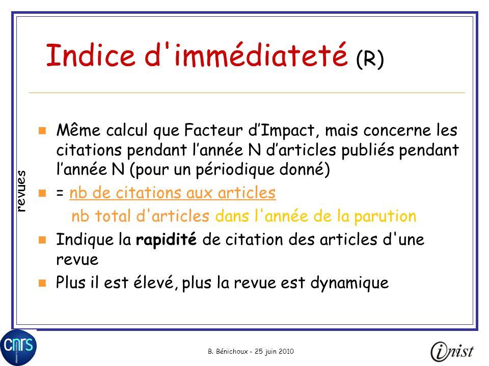 Indice d immédiateté (R)