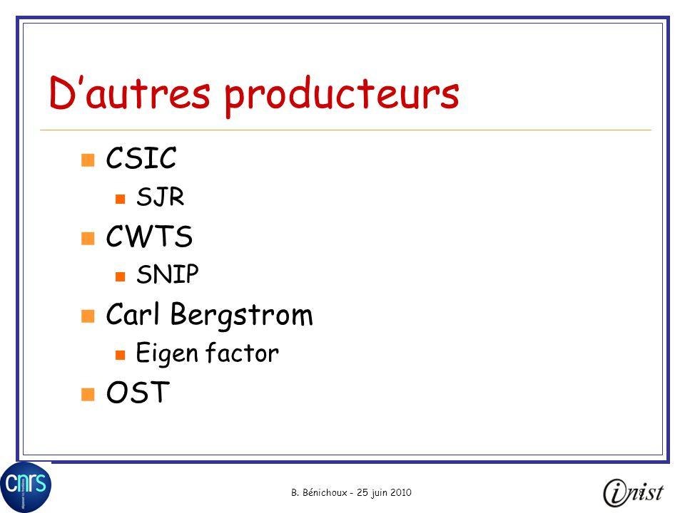 D'autres producteurs CSIC CWTS Carl Bergstrom OST SJR SNIP