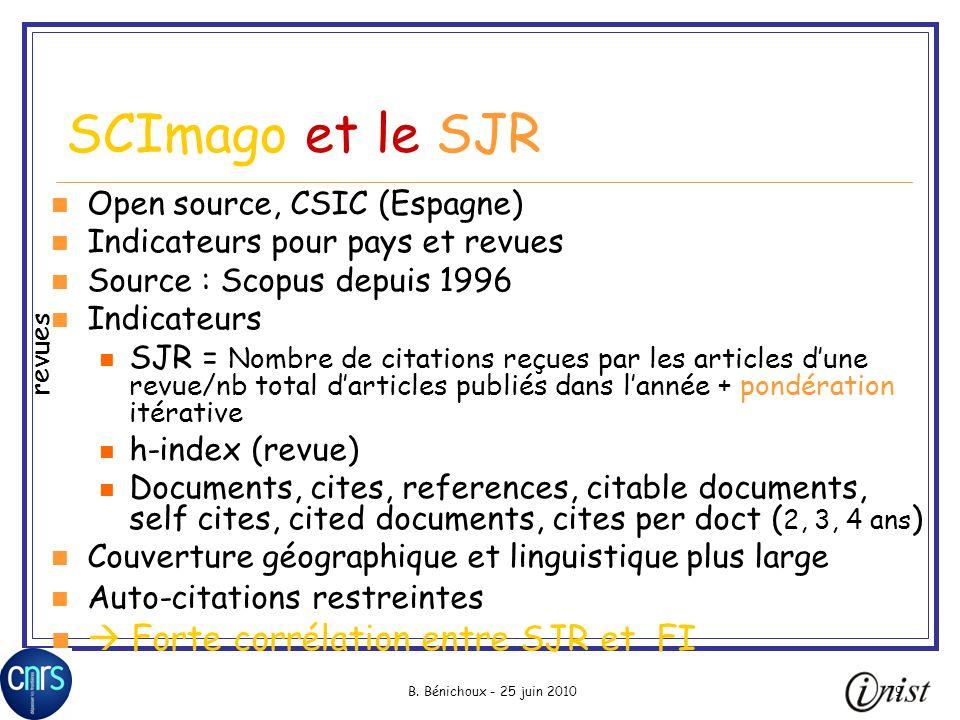SCImago et le SJR  Forte corrélation entre SJR et FI