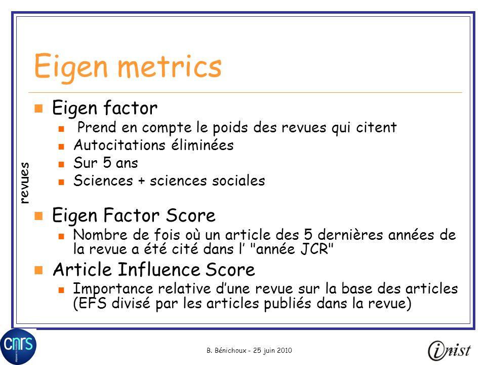 Eigen metrics Eigen factor Eigen Factor Score Article Influence Score