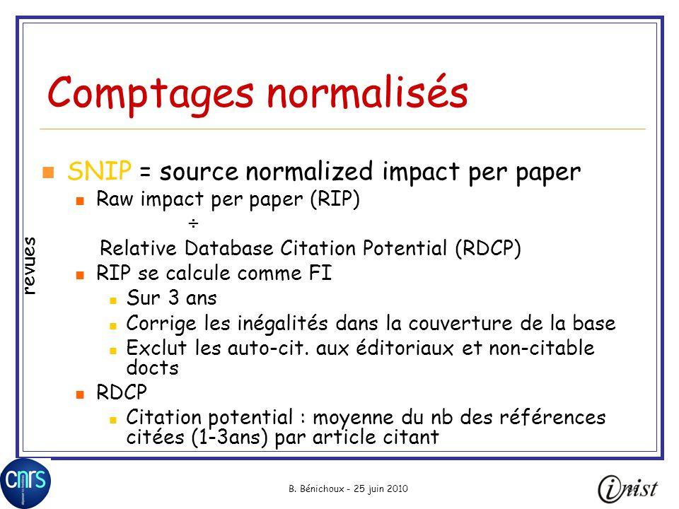Comptages normalisés SNIP = source normalized impact per paper