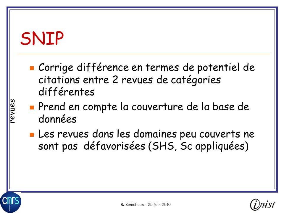 SNIP Corrige différence en termes de potentiel de citations entre 2 revues de catégories différentes.