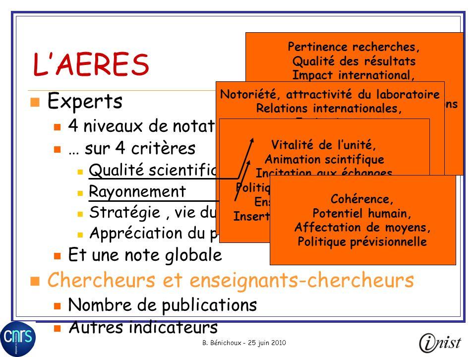 L'AERES Experts Chercheurs et enseignants-chercheurs