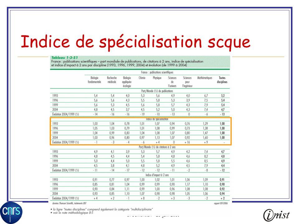 Indice de spécialisation scque