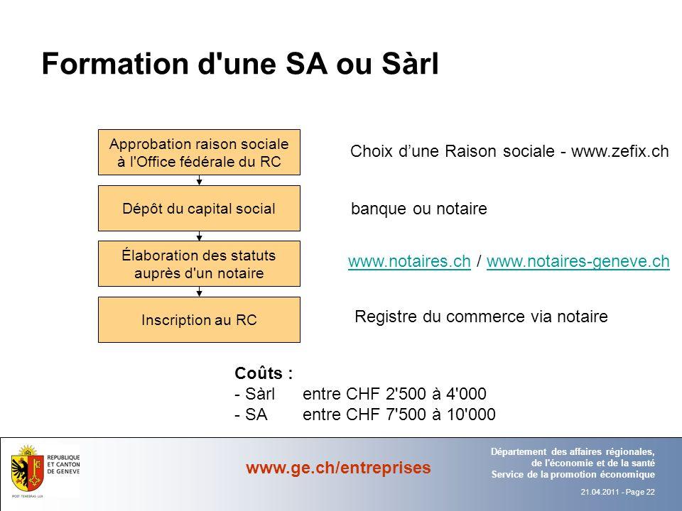 Formation d une SA ou Sàrl