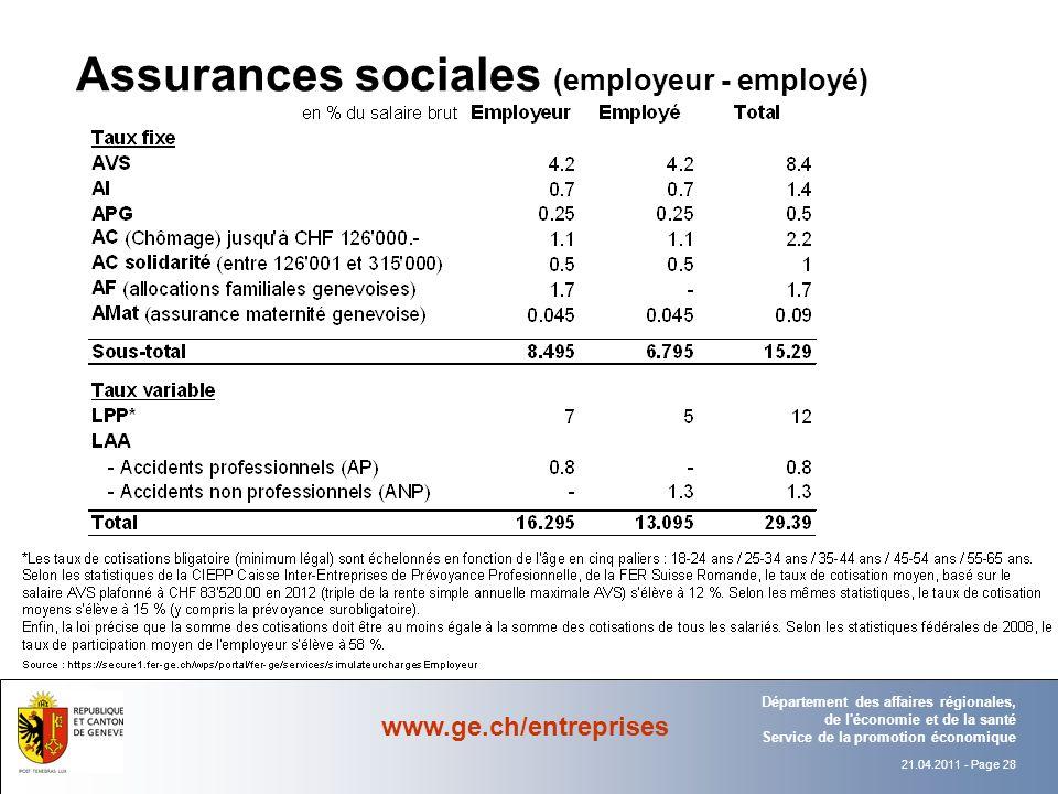 Assurances sociales (employeur - employé)