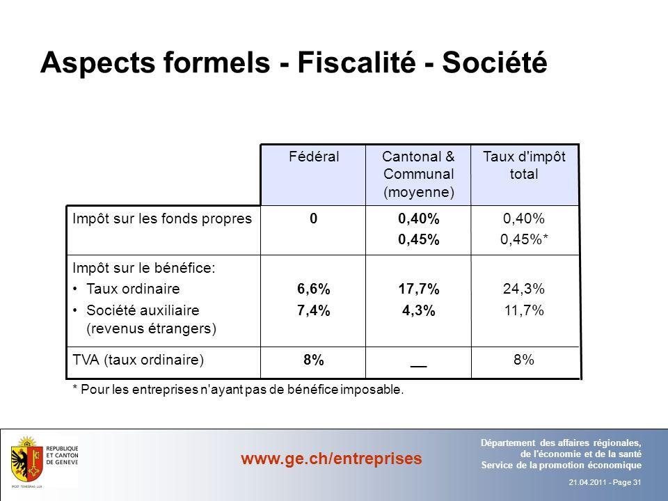 Aspects formels - Fiscalité - Société