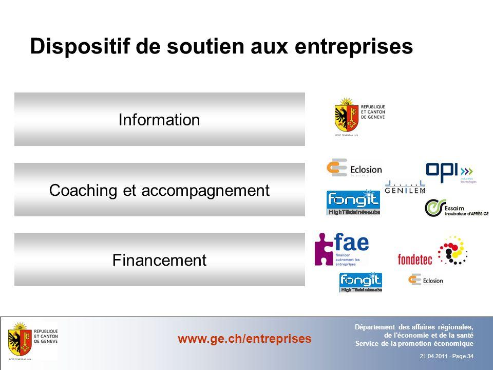 Dispositif de soutien aux entreprises