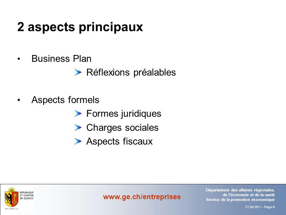 2 aspects principaux Business Plan Réflexions préalables