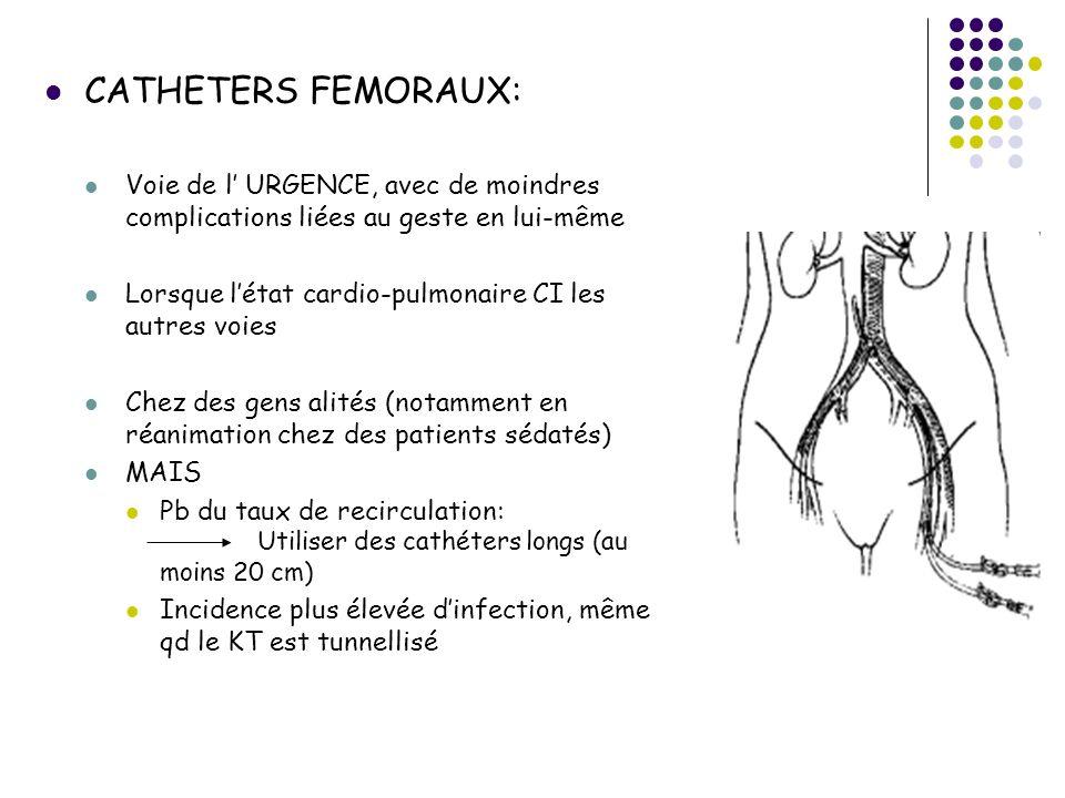 CATHETERS FEMORAUX: Voie de l' URGENCE, avec de moindres complications liées au geste en lui-même.