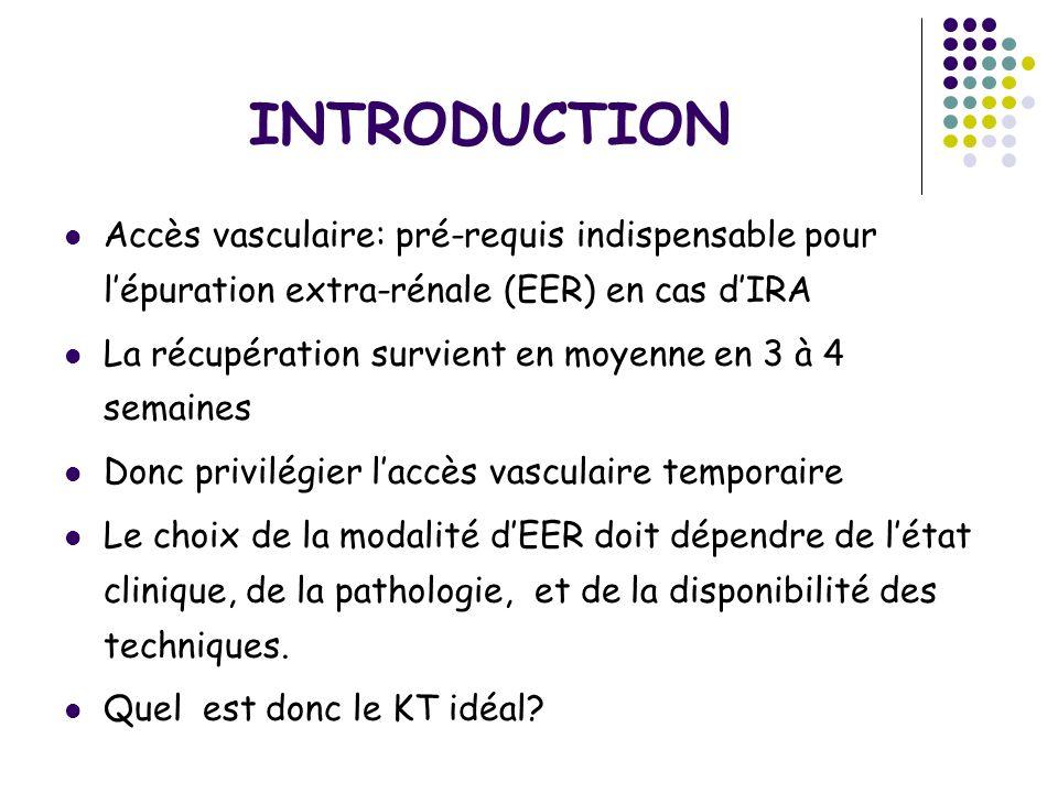 INTRODUCTION Accès vasculaire: pré-requis indispensable pour l'épuration extra-rénale (EER) en cas d'IRA.