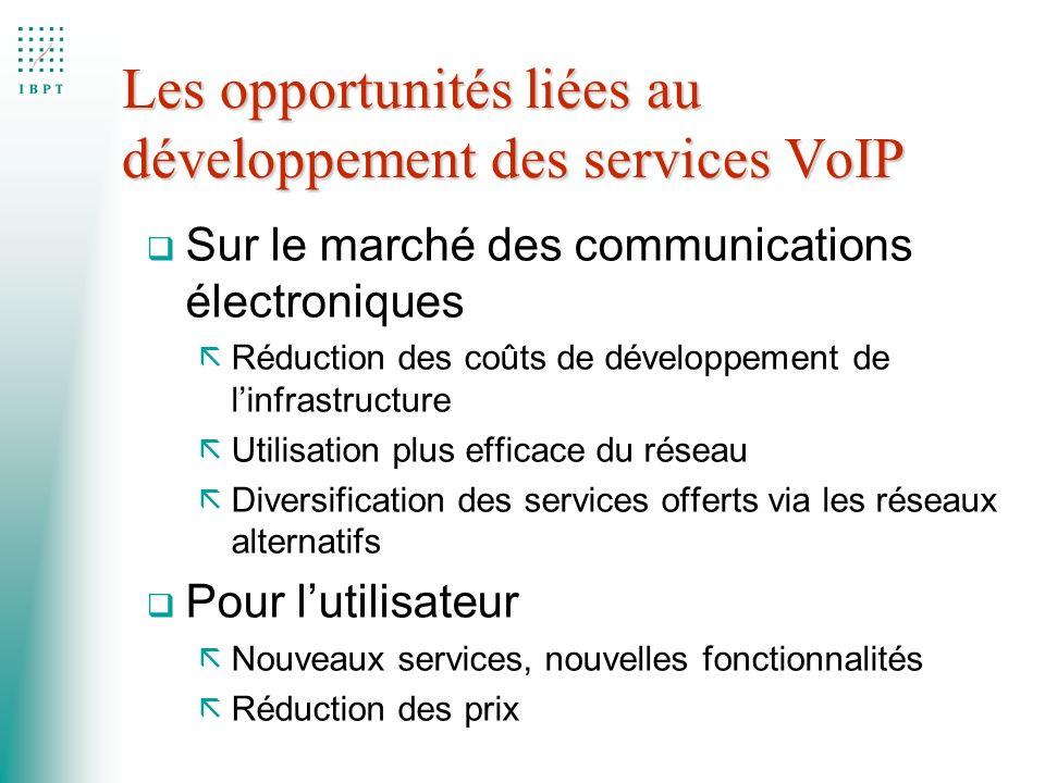 Les opportunités liées au développement des services VoIP