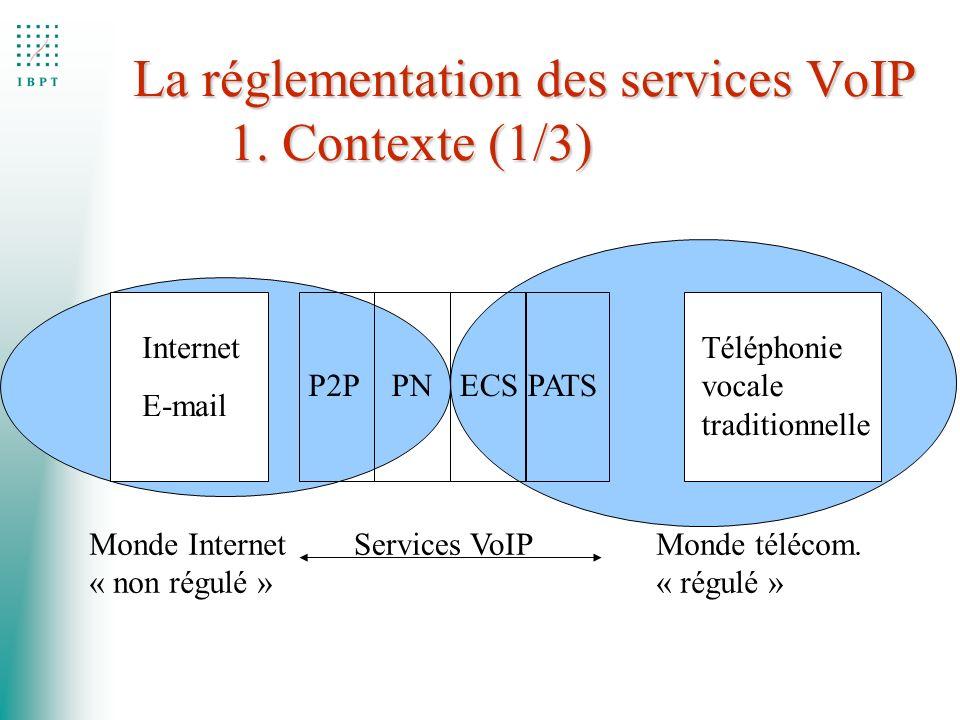 La réglementation des services VoIP 1. Contexte (1/3)