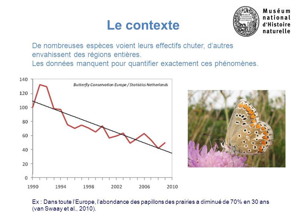 Le contexte De nombreuses espèces voient leurs effectifs chuter, d'autres envahissent des régions entières.