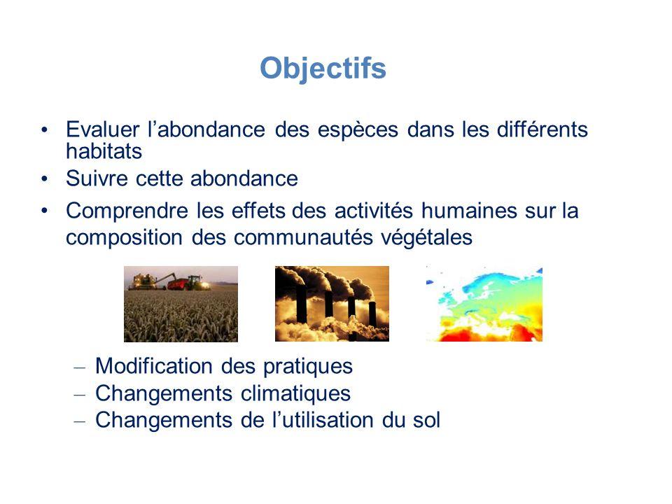 Objectifs Evaluer l'abondance des espèces dans les différents habitats