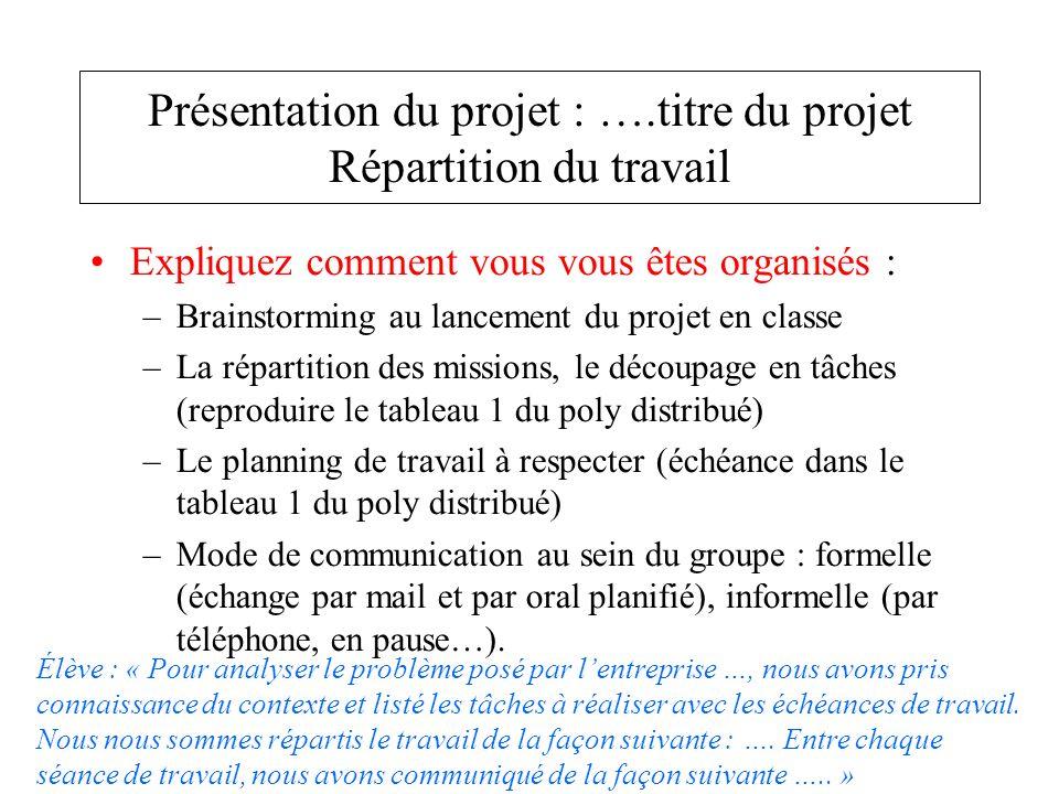 Présentation du projet : ….titre du projet Répartition du travail