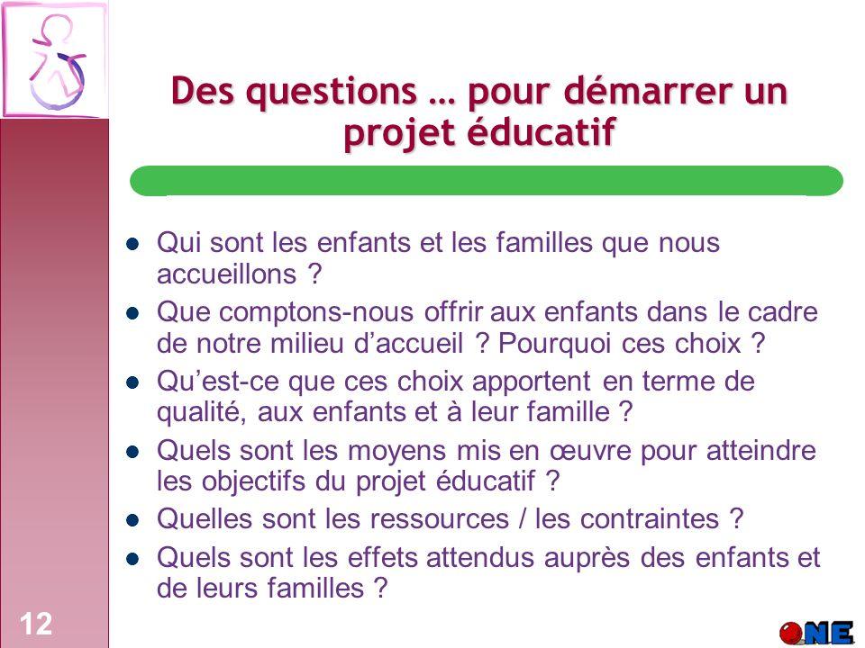 Des questions … pour démarrer un projet éducatif