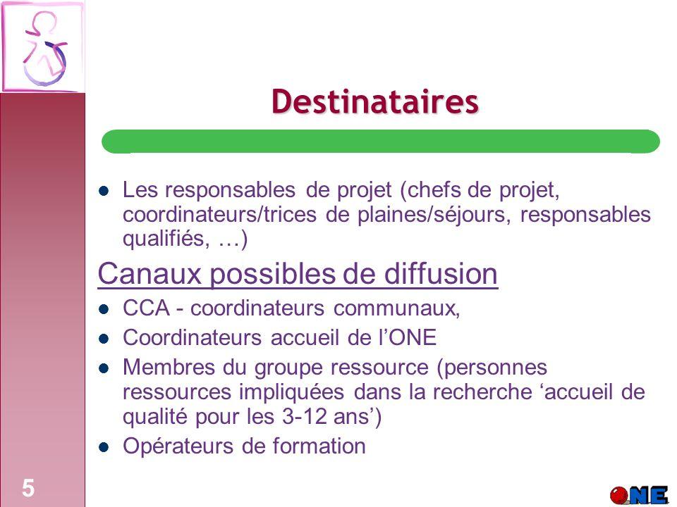 Destinataires Canaux possibles de diffusion