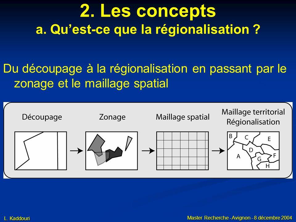 2. Les concepts a. Qu'est-ce que la régionalisation