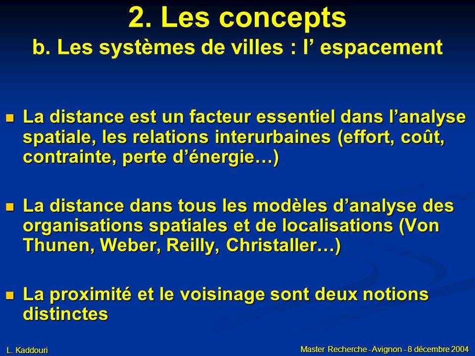 2. Les concepts b. Les systèmes de villes : définition